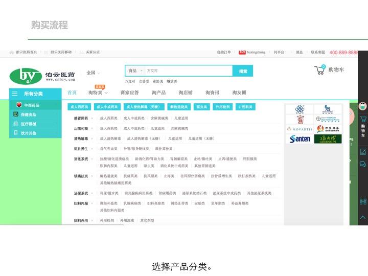 http://www.cnbiy.com/data/upload/mall/article/05409254648744253.jpg