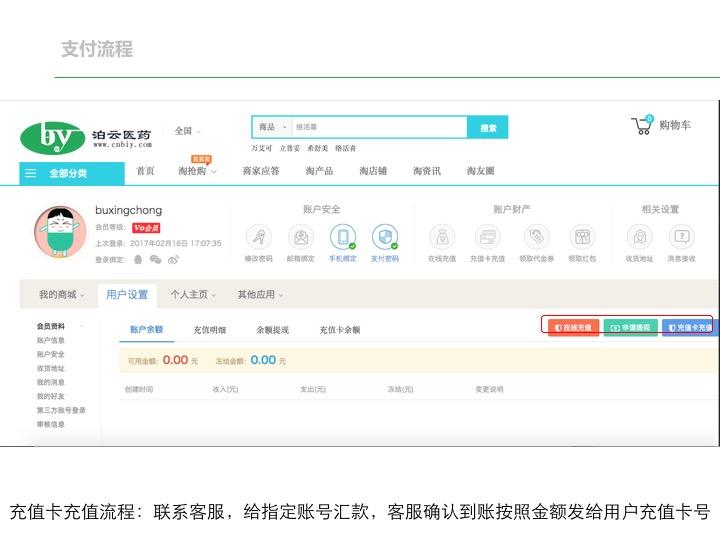 http://www.cnbiy.com/data/upload/mall/article/05409256462681353.jpg